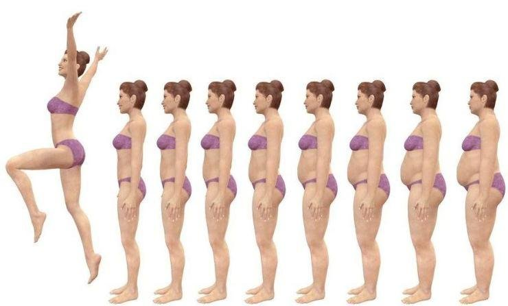Как за месяц можно похудеть на 10 кг.