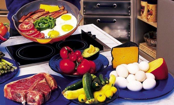 расчет питания для похудения сушки тела