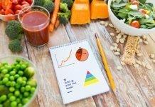 Норма калорий в день для женщины