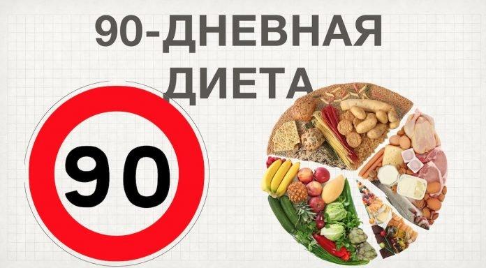 Отзывы о 90-дневная диета раздельного питания.
