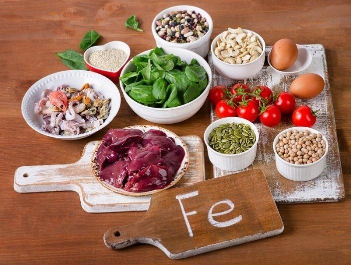Содержание железа в продуктах питания и процент усвоения