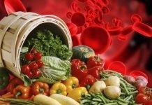 Правильно составленная диета по группе крови