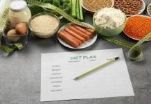Быстрое похудение на экспресс диетах