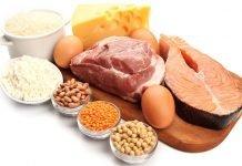 Белковая диета для похудения — меню на неделю с рецептами