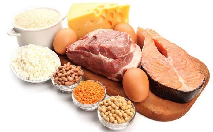 Белковая диета для похудения * меню на неделю с рецептами.