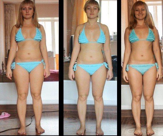 Диета на 14 дней для похудения эффективные меню отзывы