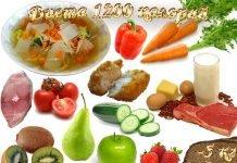 1200 калорий в день для похудения