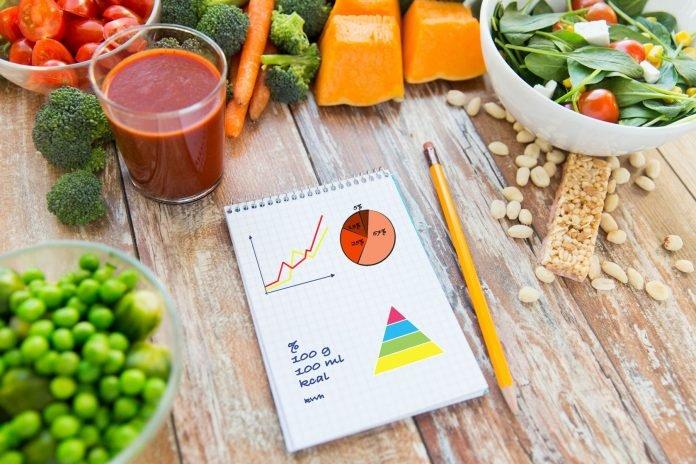 Подсчет калорий для похудения меню