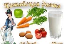 Китайская диета для похудения на 14 дней: меню, результаты