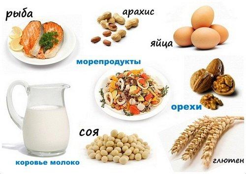 e1cc002d7516f2 Что можно, а что нельзя есть кормящей маме в первый месяц после родов  рассмотрим в таблице продуктов по Комаровскому: