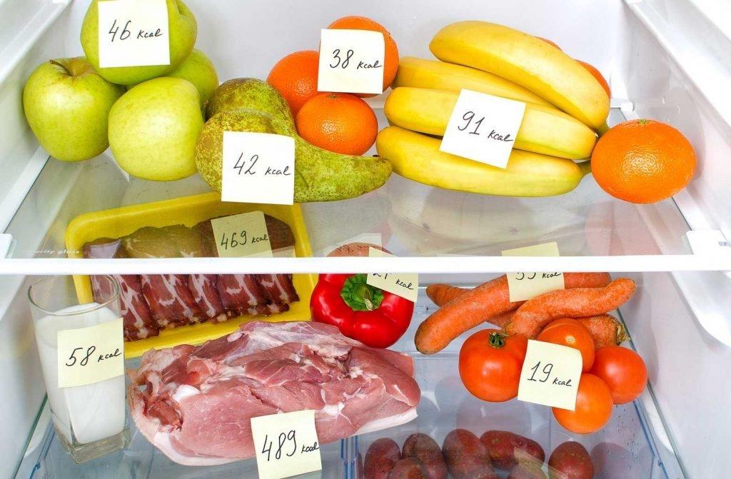 на сколько можно похудеть за месяц на диете по калориям